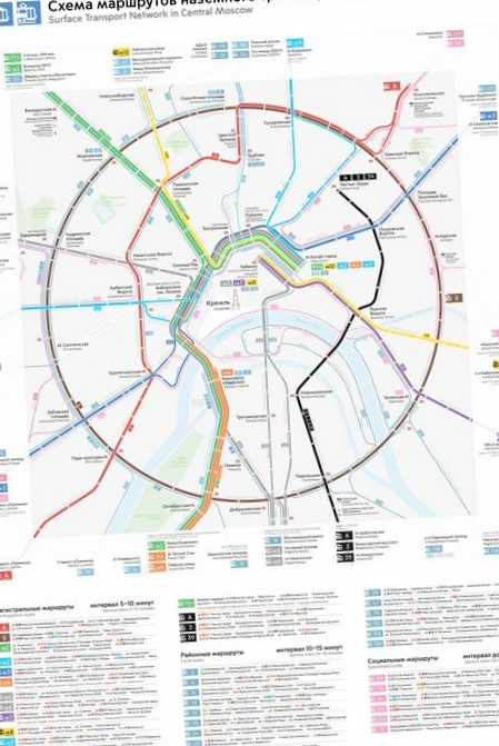 Будущее городских и магистральных автобусов