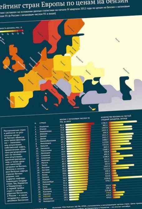 Цены на бензин повысят после парламентских выборов?