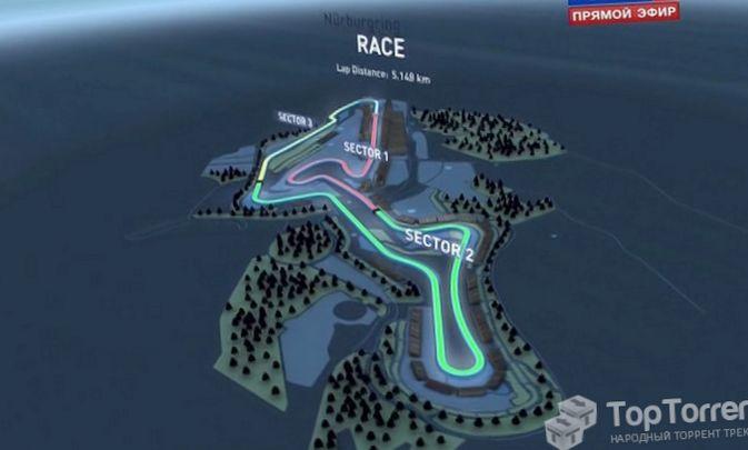 Формула 1. сезон 2011. гран-при...