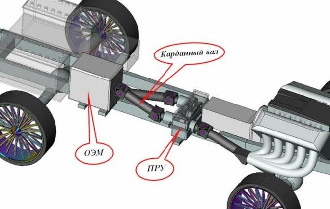 Гибридный автомобиль: схемы гибридных...