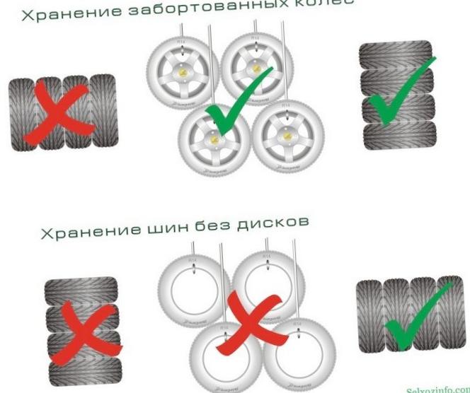 Как правильно хранить шины чтобы...