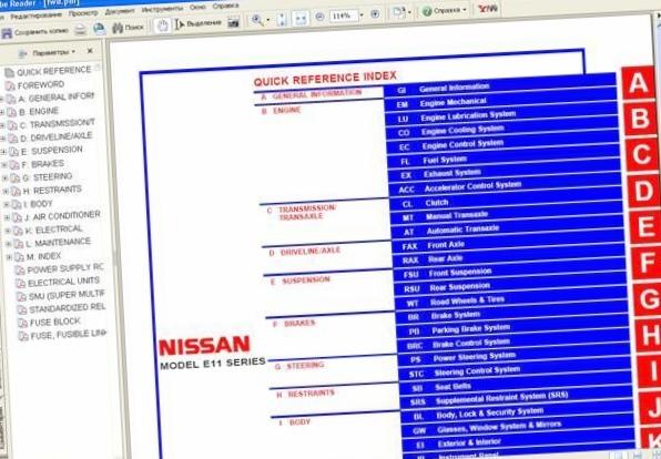 Отзыв о nissan note 2006