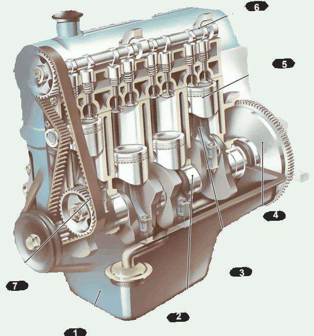 По каким принципам работает двигатель...