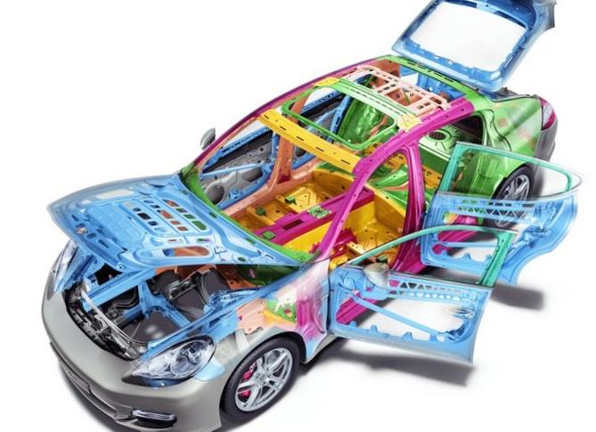 Подготовка автомобиля к покраске...
