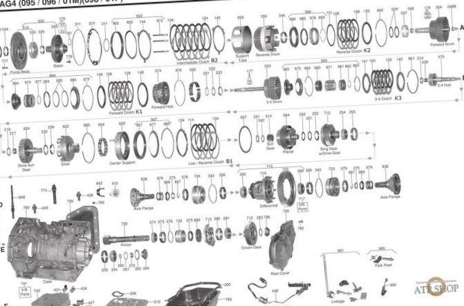 Ремонт двигателя и акпп 01м