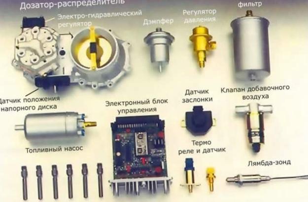 Система распределенного впрыска kе-jetronic