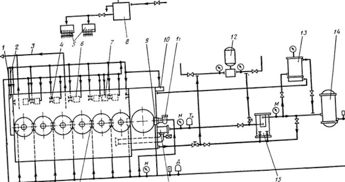 Системы управления цилиндрами, применяемые в современных двс