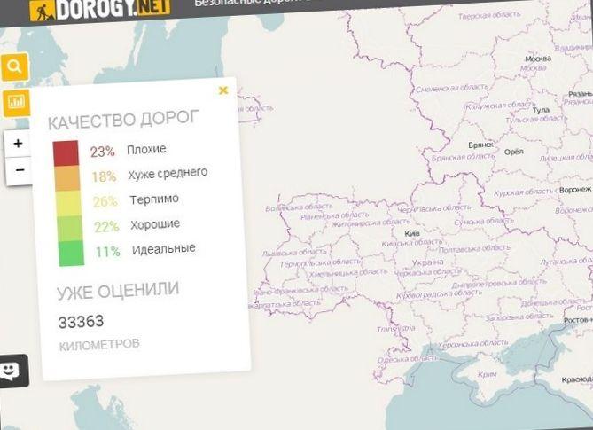 Украинцы запустили проект по оценке безопасности дорог