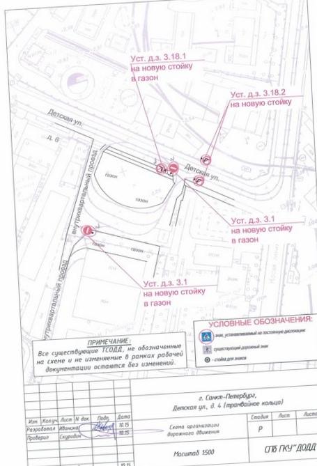 В рф меняются правила дорожного движения ,авто, ремонт