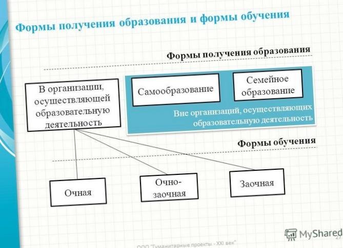 Варианты реализации системы изменения...