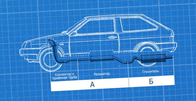 Выхлопная система автомобиля...