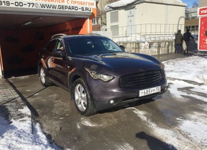 «Www.acars.ru» – покупка и продажа новых и подержанных авто
